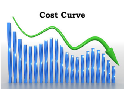 BUSINESS COST REDUCTION CURVE