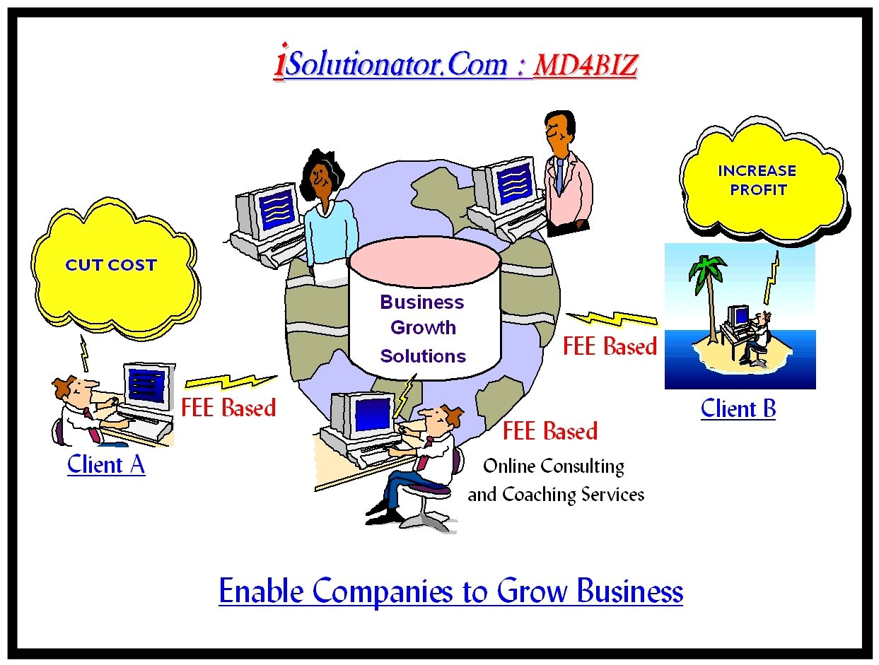 Cash flow for business plan