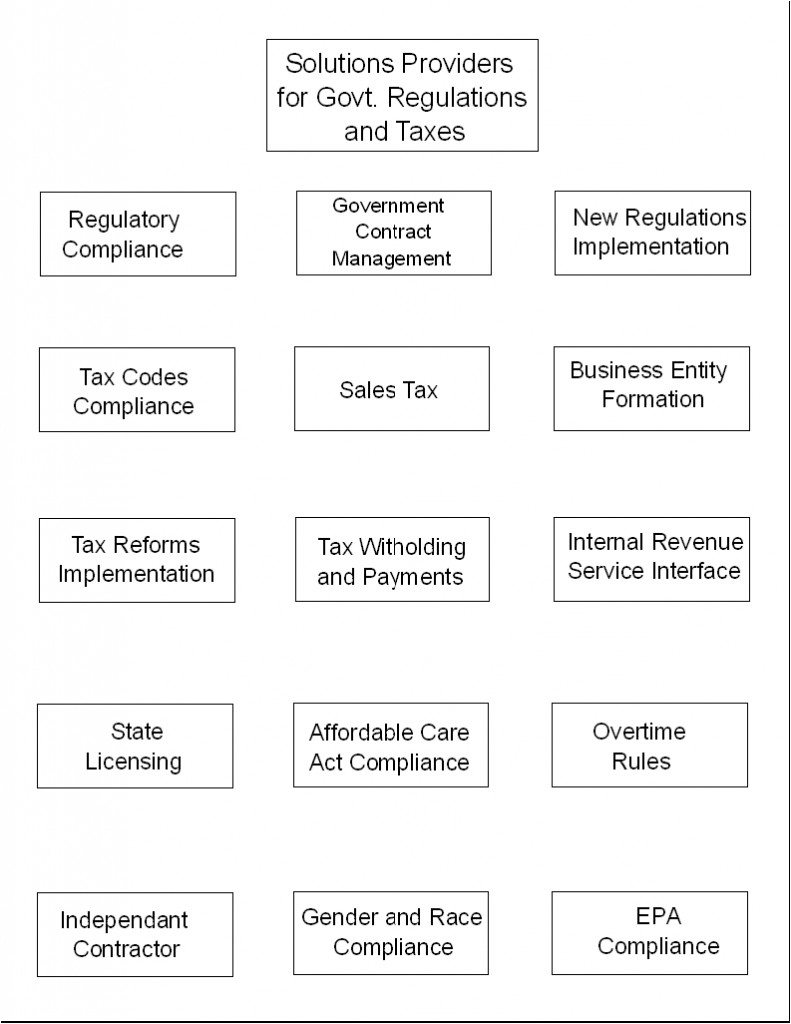 Las Vegas Small Business Solutions Providers for Government Regulations and Tax Laws