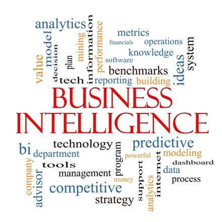 CUSTOMER SERVICE BUSINESS INTELLIGENCE