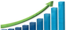 Small Business Profit Growth