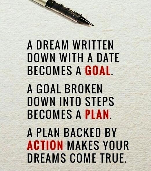 BUSINESS PLAN: DREAM TO GOAL TO PLAN TO ACTION TO DREAM COMING TRUE